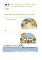 Quelles autorisations pour les résidences mobiles
